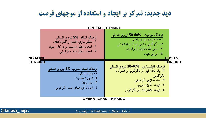 از مدیریت دگرگونی چه می دانید؟