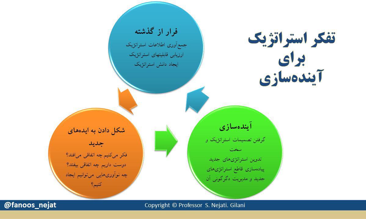 استراتژی چیست و چه نقشی در دستیابی به اهدافمان دارد؟