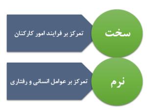 رویکردهای مدیریت منابع انسانی