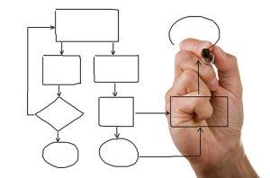 سیستمهای اطلاعات مدیریتی