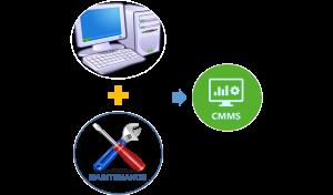 الزامات سیستم مدیریت نگهداری و تعمیرات کامپیوتری CMMS